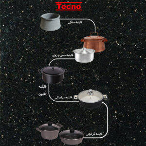 ظروف پخت و پز از گذشته تا امروز
